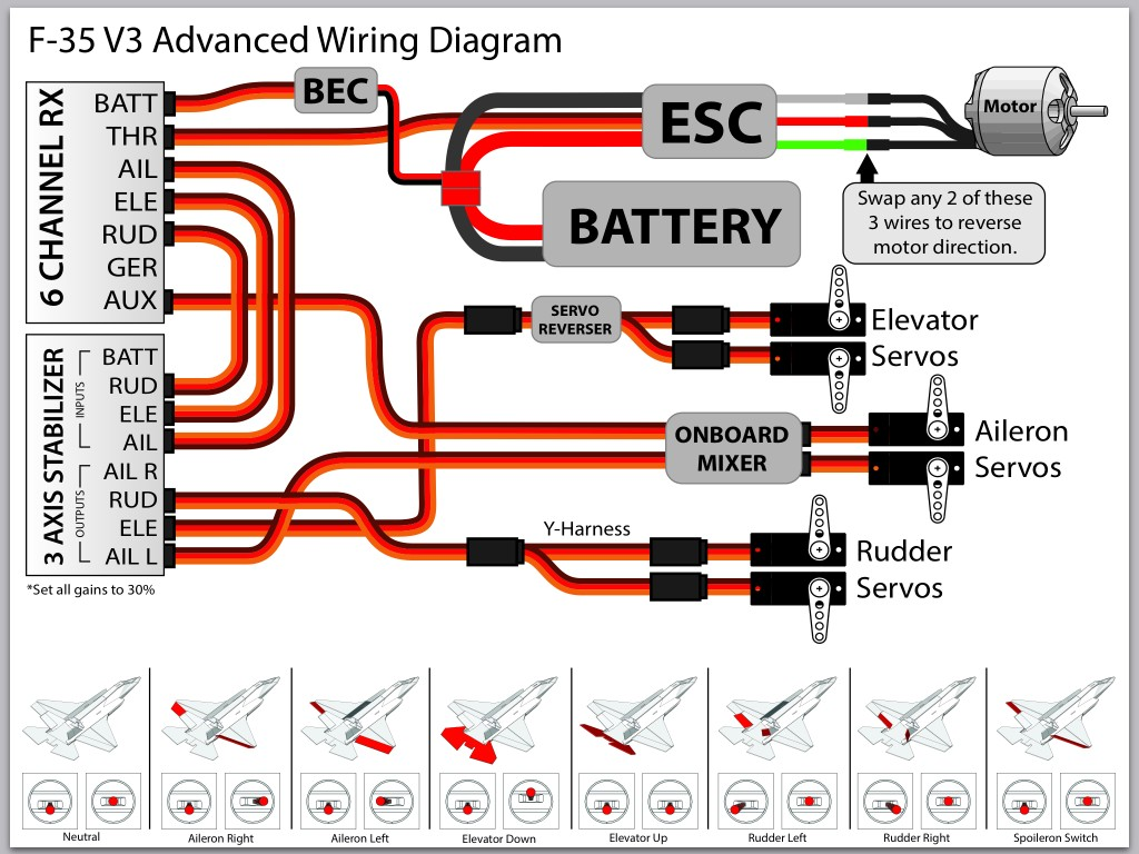 Rc Wiring Basics Wiring Diagrams Schematics