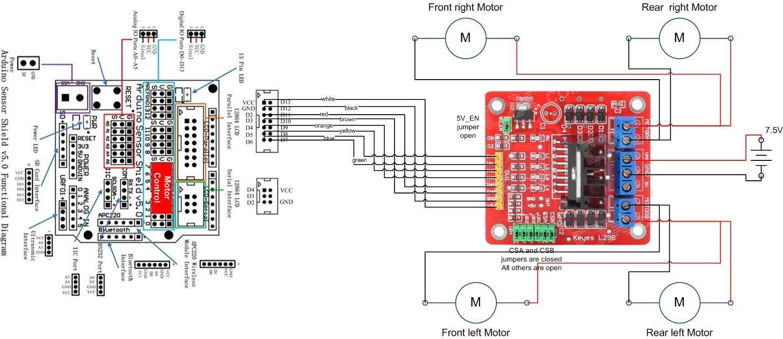 Arduino robot kit – Wiring Diagram