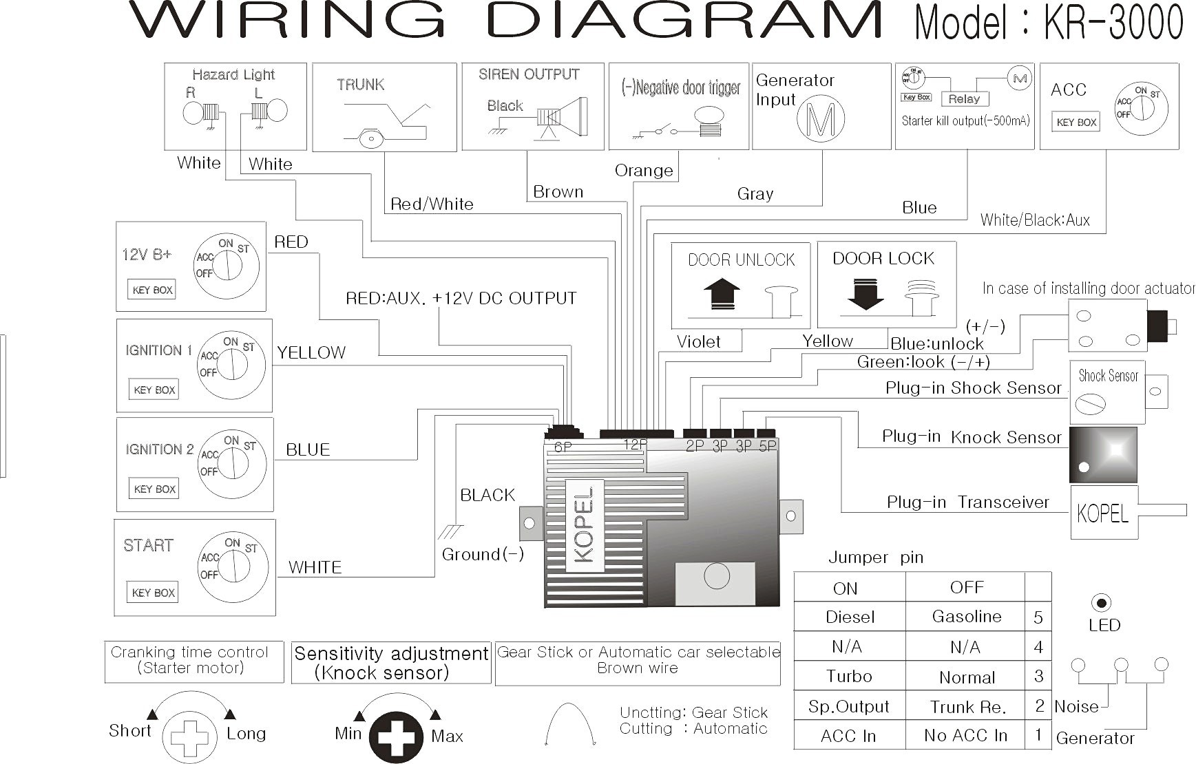 Gallery of Inspirational Multiple Outlet Wiring Diagram