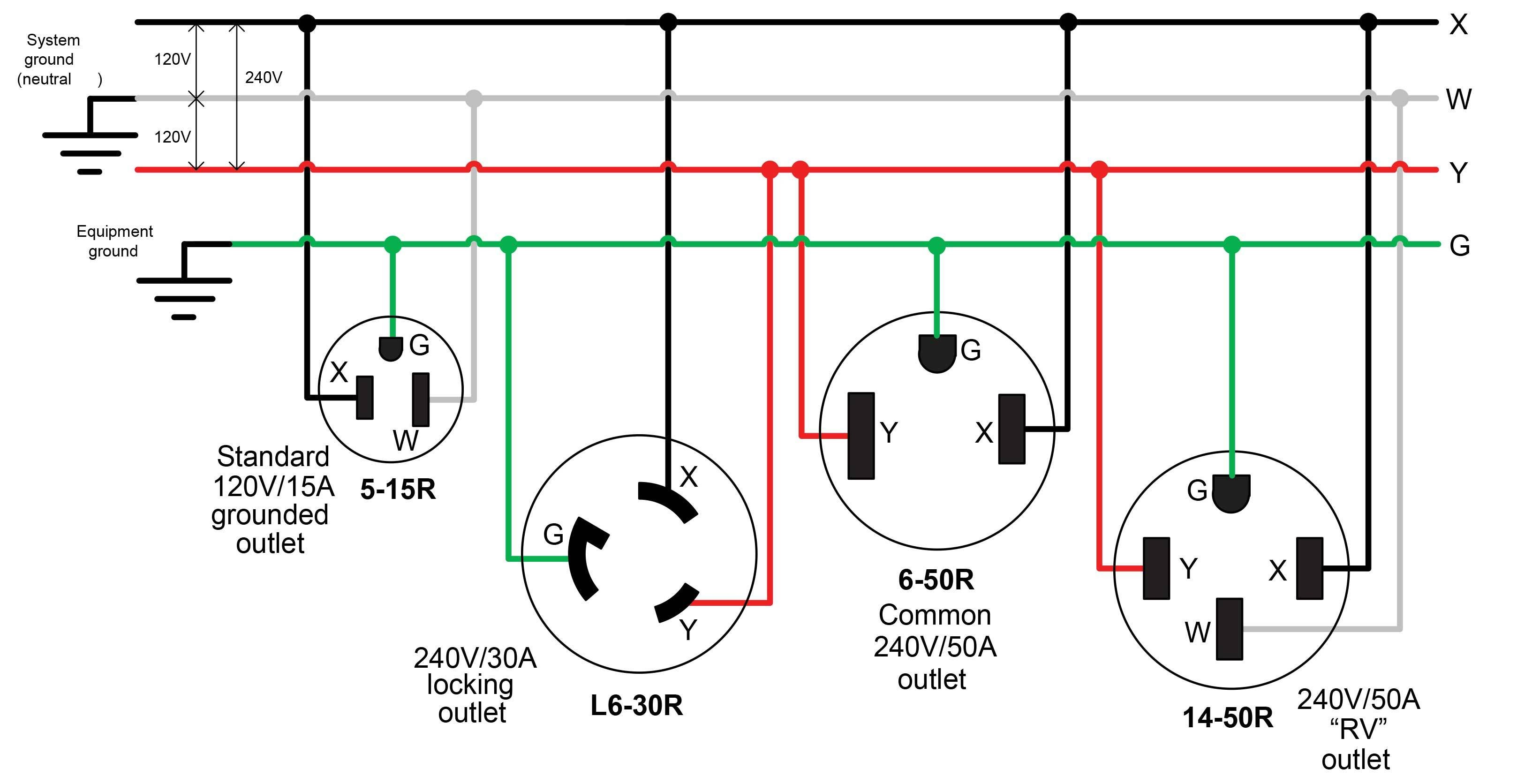 Receptacle wiring diagram examples wiring diagram image nema l14 15 120v 20 amp twist lock receptacle 30 4 prong plug for wiring diagram cheapraybanclubmaster Choice Image