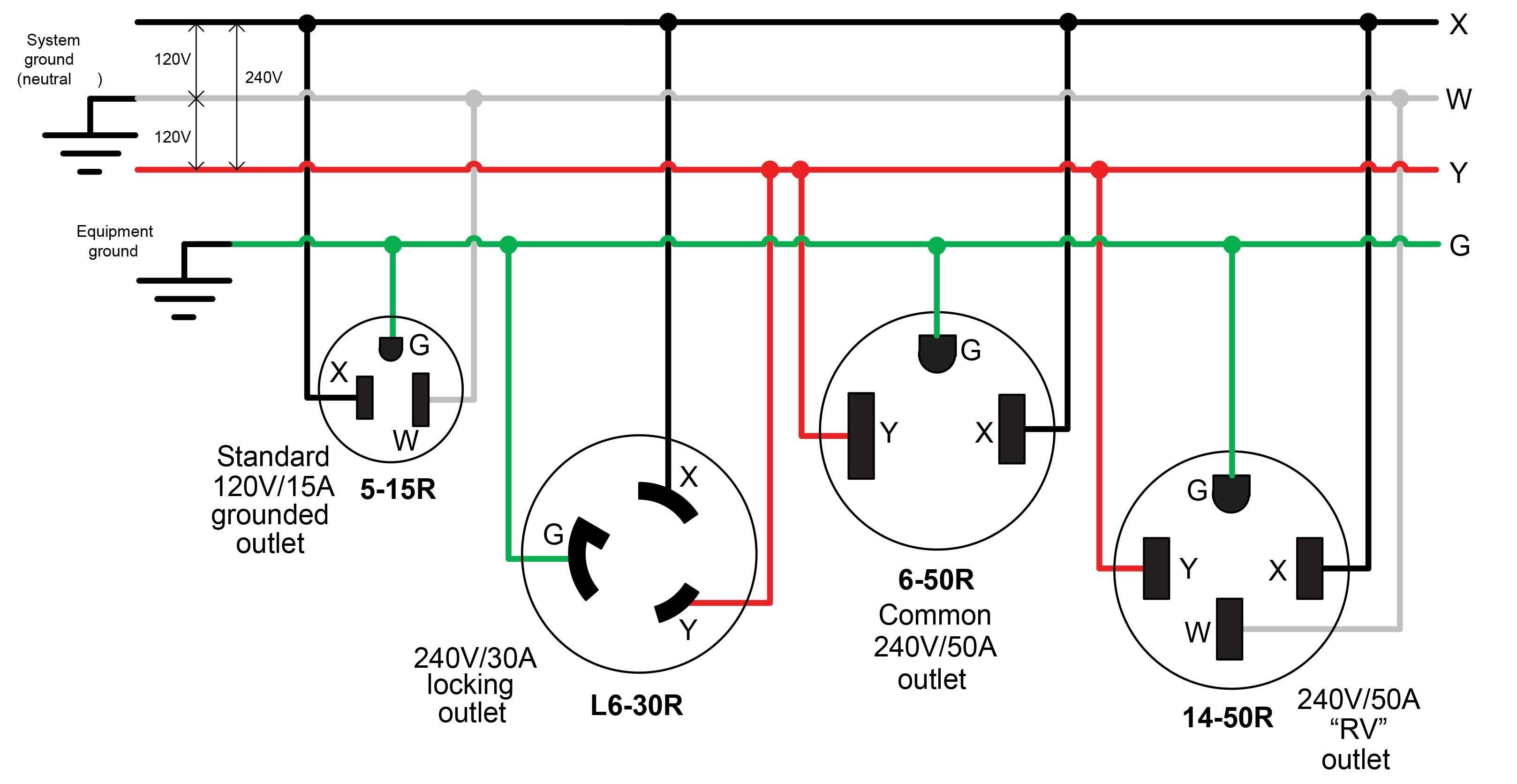 Nema L14 15 120v 20 Amp Twist Lock Receptacle 30 4 Prong Plug For Wiring Diagram