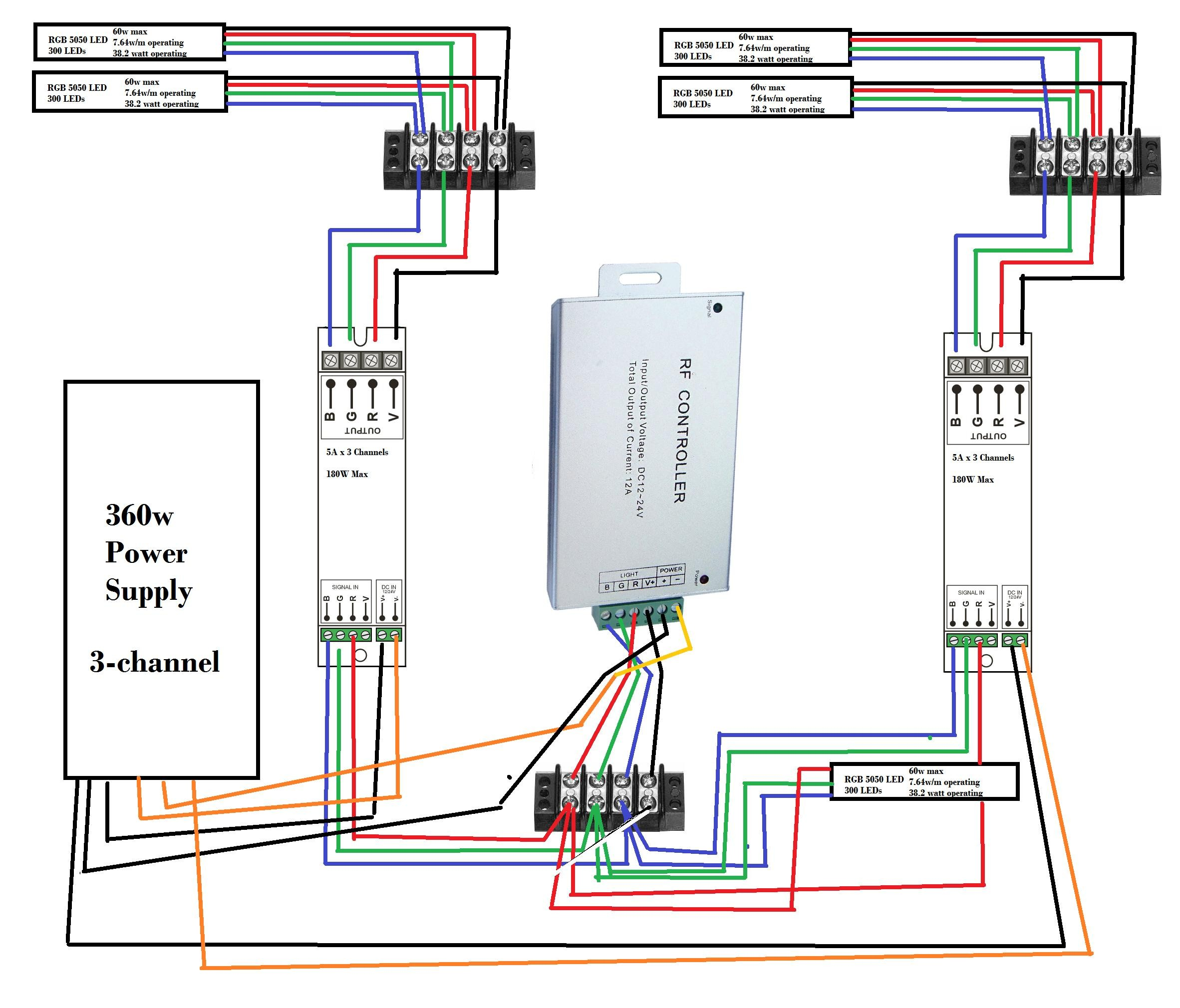 Rgb led wiring diagram unique wiring diagram image wiring diagram rgb led strip controller circuit y8k8m within light asfbconference2016 Choice Image