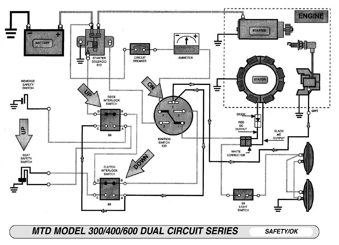 Charming Craftsman 917 Wiring Diagram 1998 s Simple Wiring