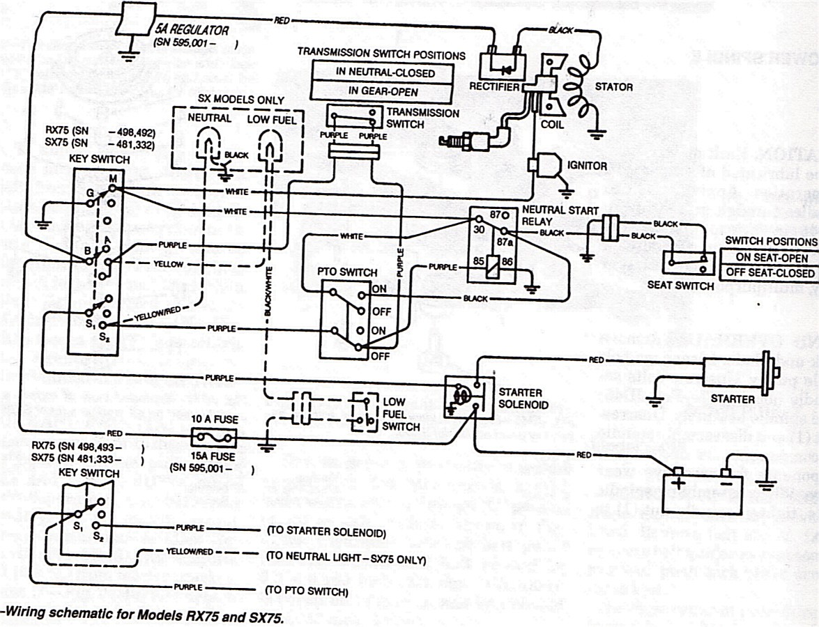 Fresh Lawn Mower Ignition Switch Wiring Diagram With Additional House Distribution Board Electric Black Motor Wolf