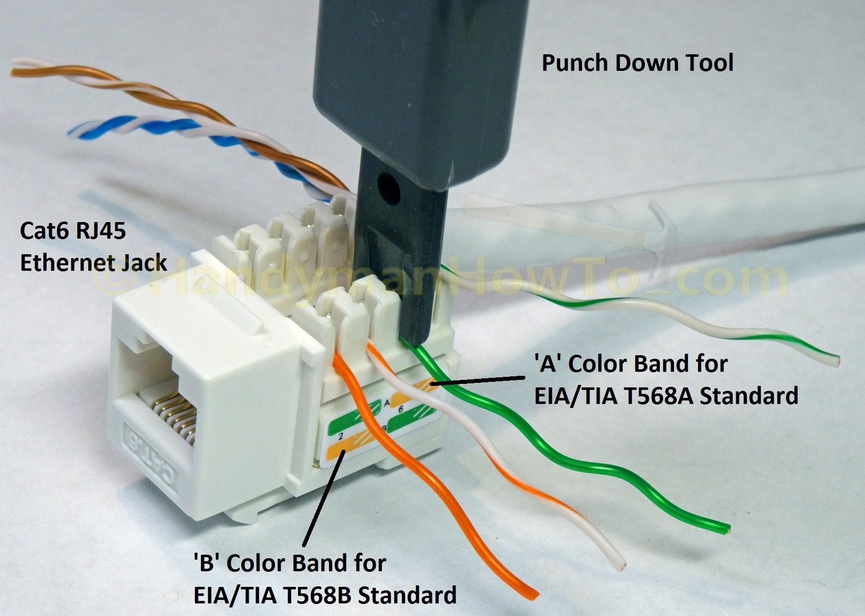 Cat 6 Ethernet Wall Socket Wiring Diagram Cat6 RJ45 For Rj45 B