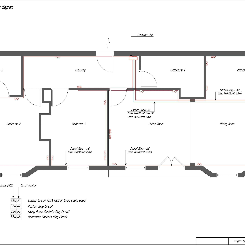 Wiring A Room Diagram Stylesync Me Unbelievable blurts