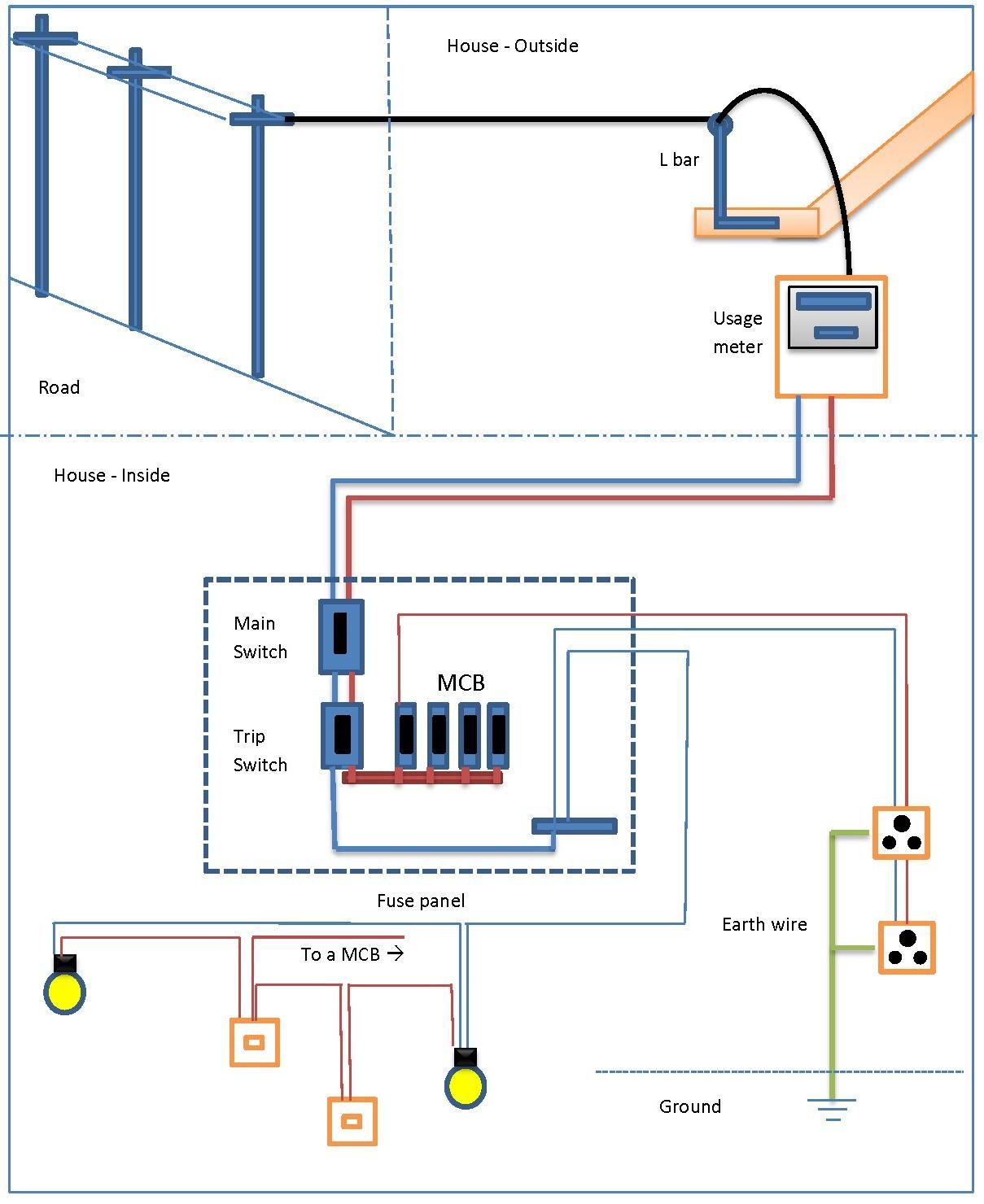 Room Wiring Diagram Wiring Diagrams