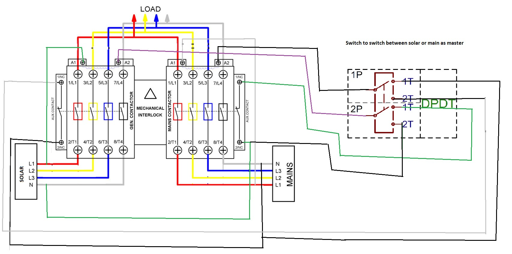 Diagram Reliance Generatorer Switch Wiring Automatic Rv Choose Between Generator Transfer Sample Wires Electrical System 1920