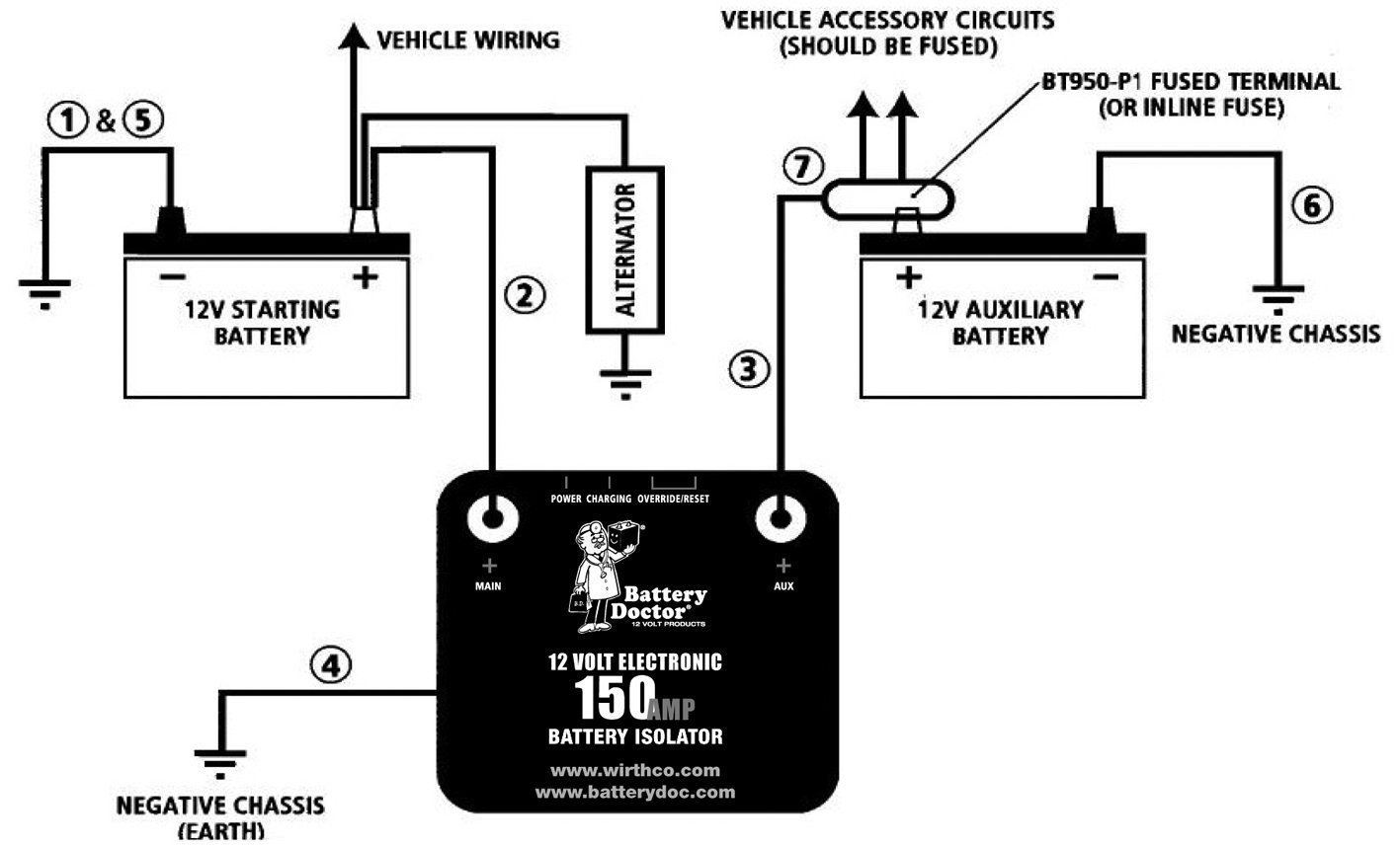 Motorhome Battery Isolator Wiring Diagram Wire Center