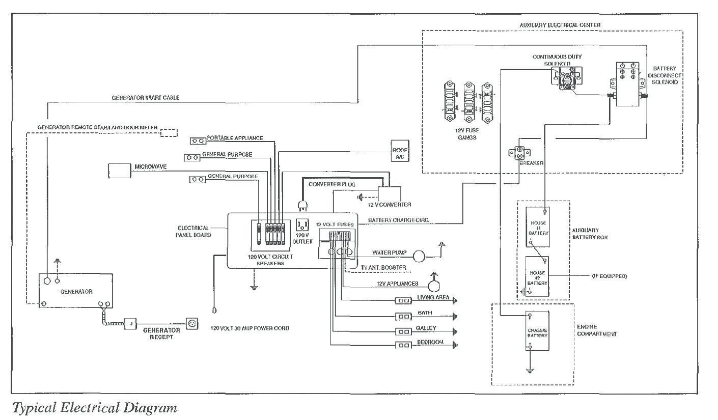 rv electrical wiring diagram elegant wiring diagram image rh mainetreasurechest com