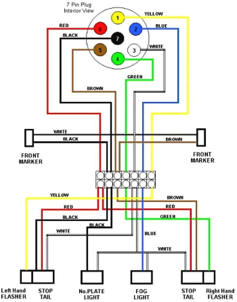 Pin Trailer Plug Wiring Diagram In Way Rv Blade At Earch Connector Din Relay Spotlights