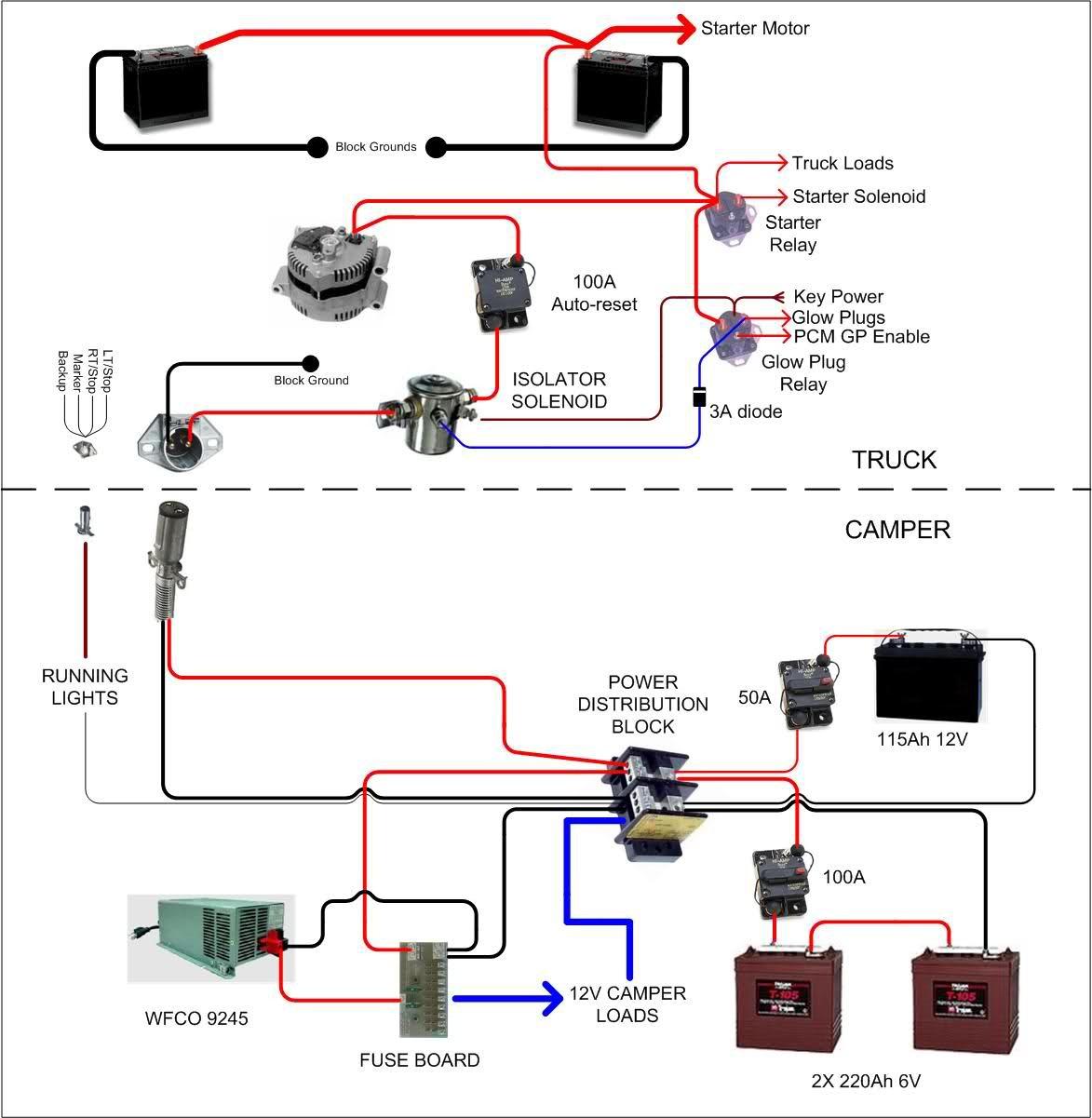 Wiring Diagram Camper Plug Wiring Rv Battery Diagram