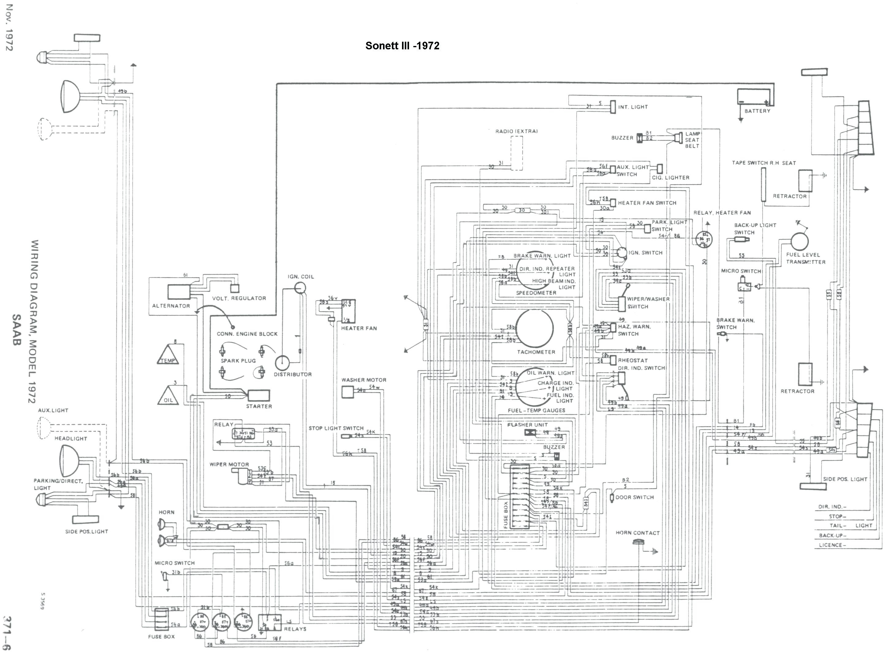 Saab Oil Line Diagram Saab Circuit Diagrams - Wire Data Schema •