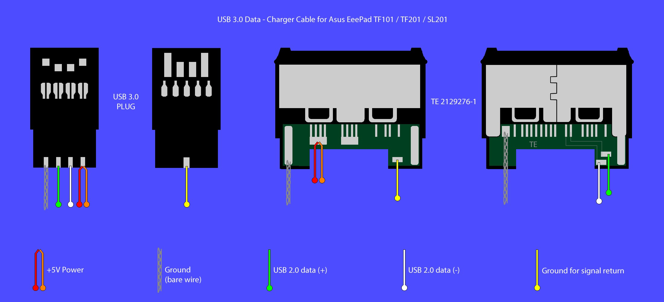 sata to usb wiring diagram best of wiring diagram image rh mainetreasurechest com USB Cable Pinout Diagram USB Type a Wiring Diagram