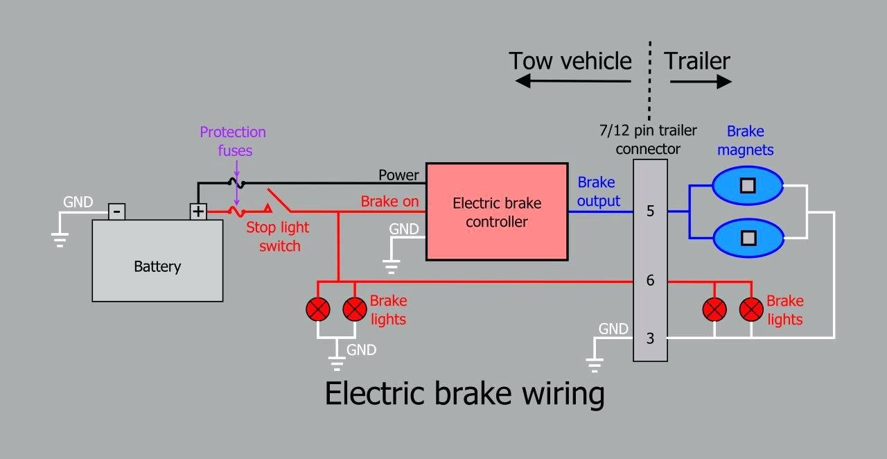 Full Size of Pj Trailer Brake Wiring Diagram With Electric Brakes Awesome Additional Square D Motor