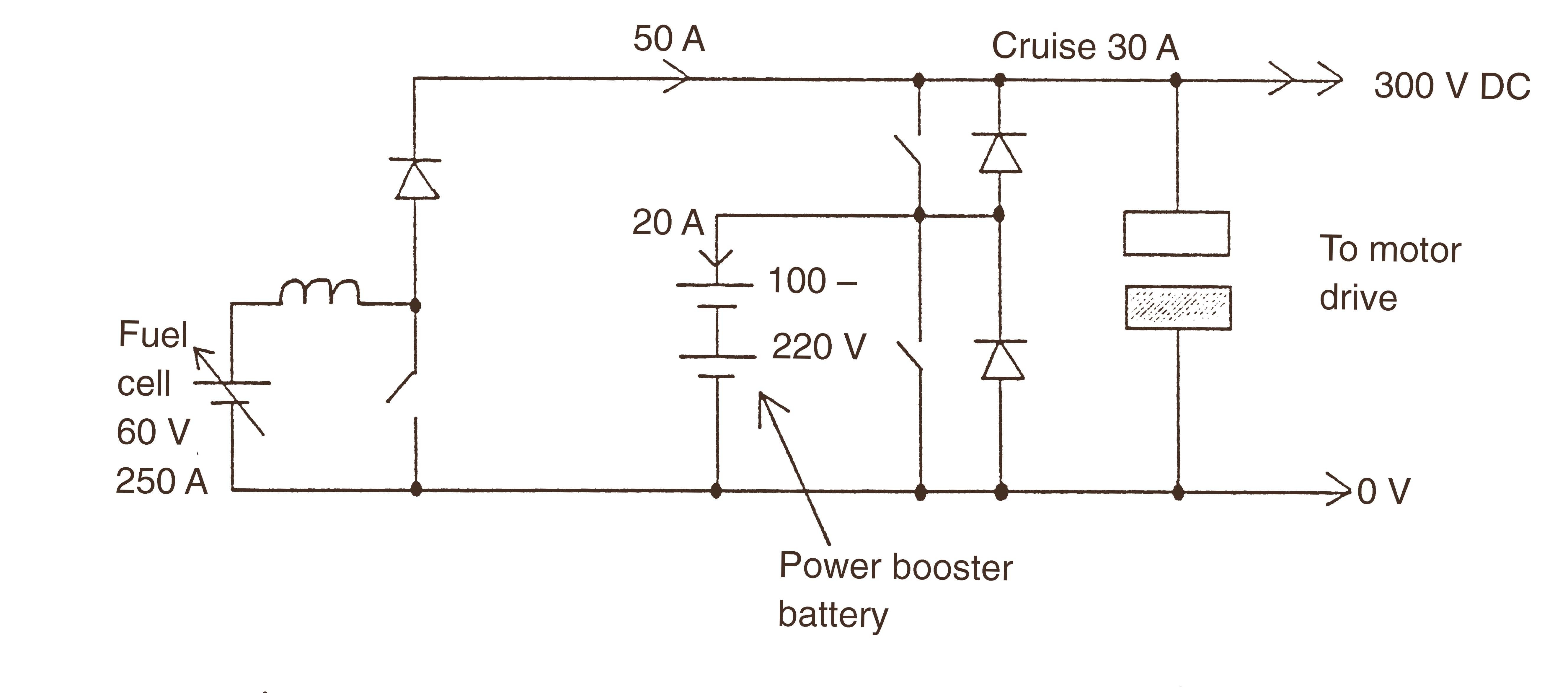 Which is the lightest motor Answer – the most efficient this criteria there is no doubt that a permanent magnet brushless DC motor would sweep the