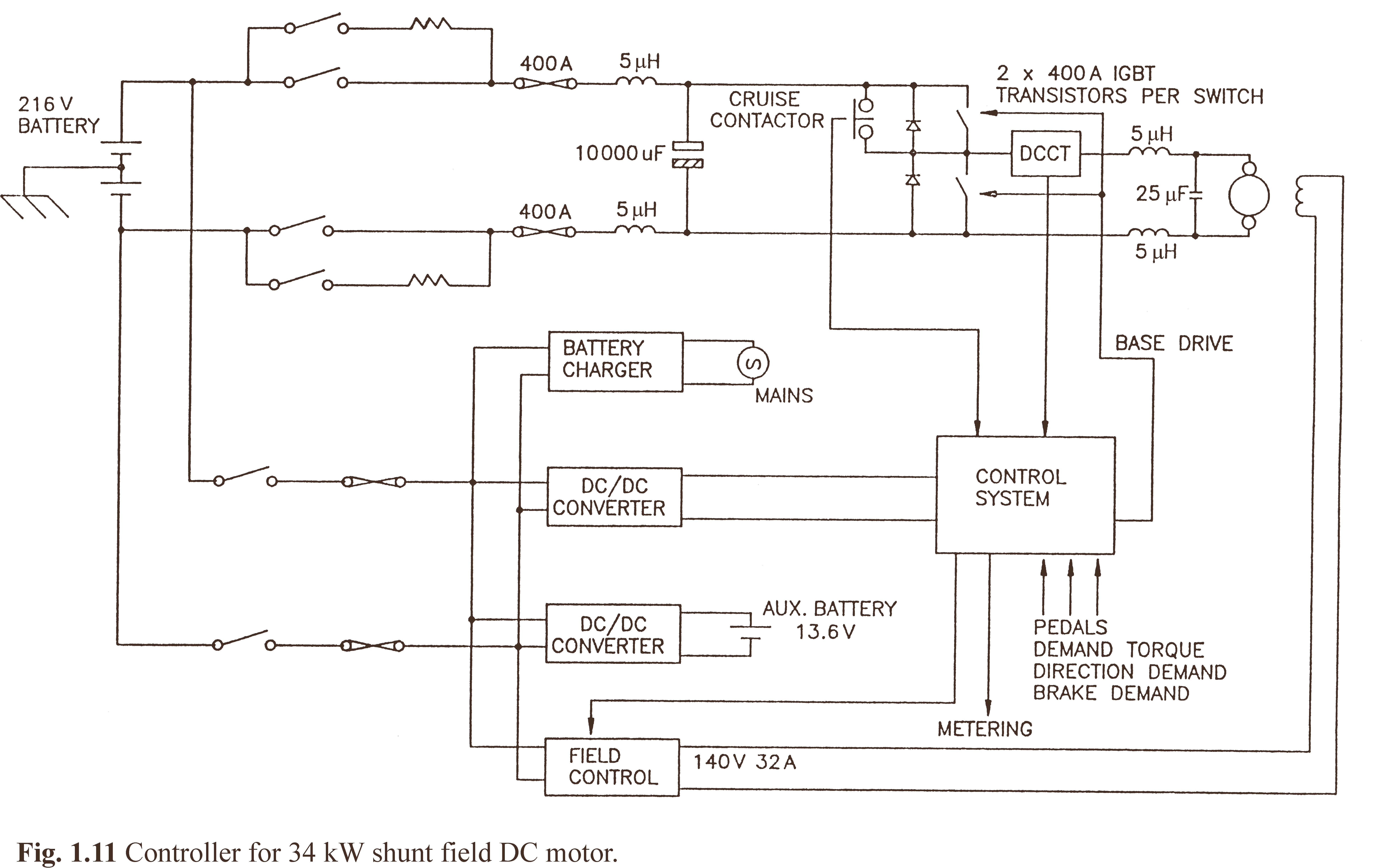 The chopper switches at 16 kHz and the output contains a small L C filter to remove the dv dt from the machine armature A Hall effect DCCT measures the