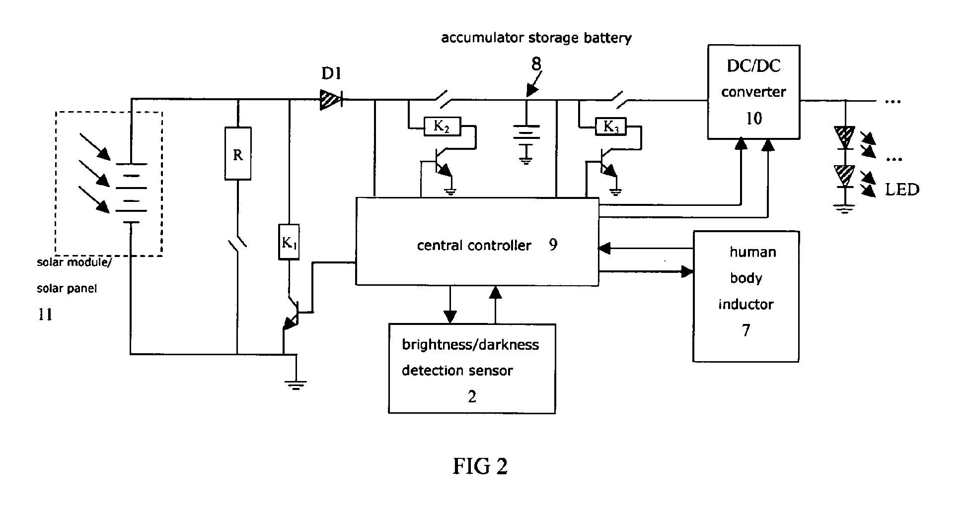 Solar Led Light Circuit da Led Saltek S R O Basic Circuit Diagram Wiring Diagram Ponents
