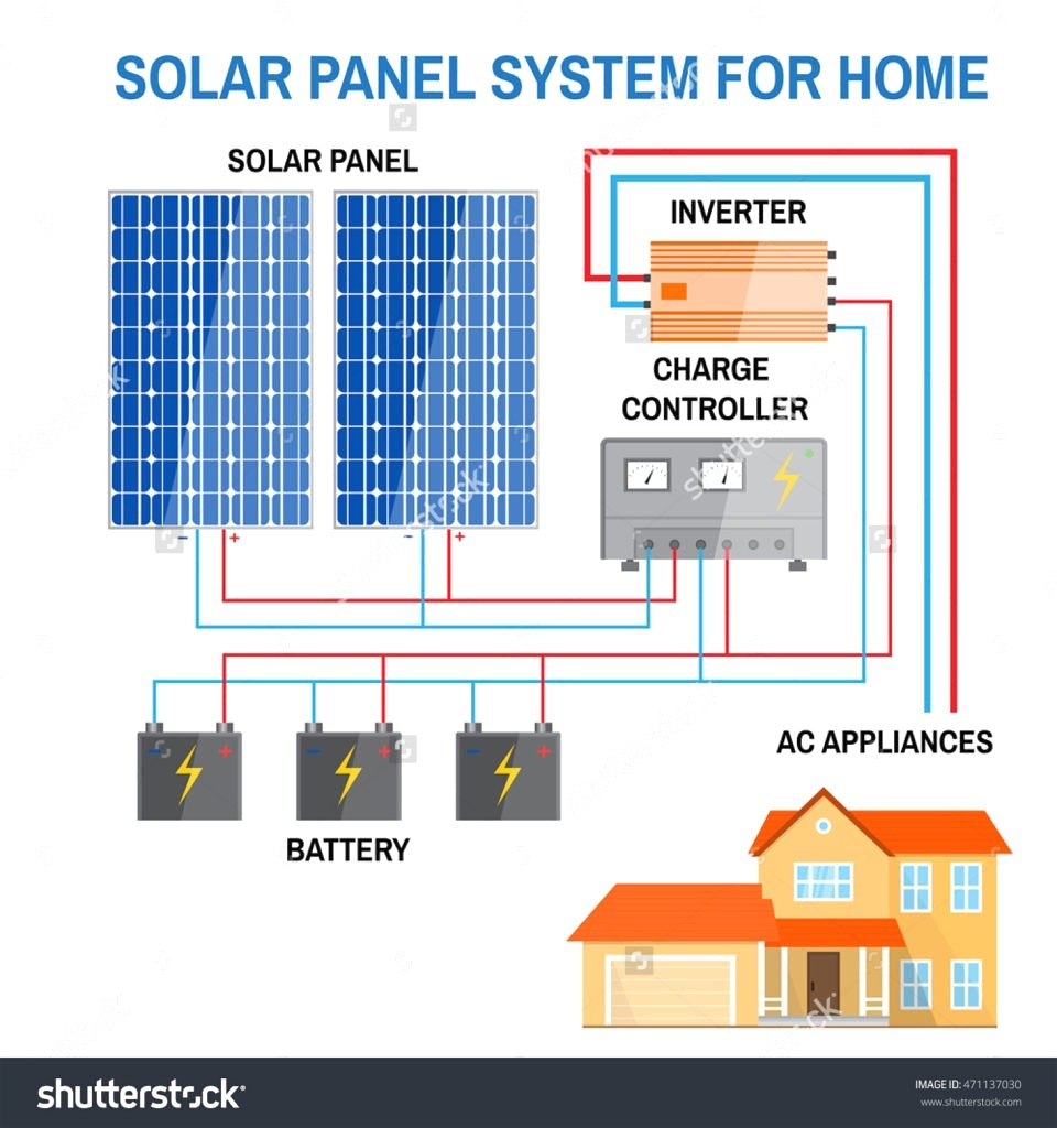 Rv Solar Wiring Diagram 5a2396e62b056 In Panels Installation