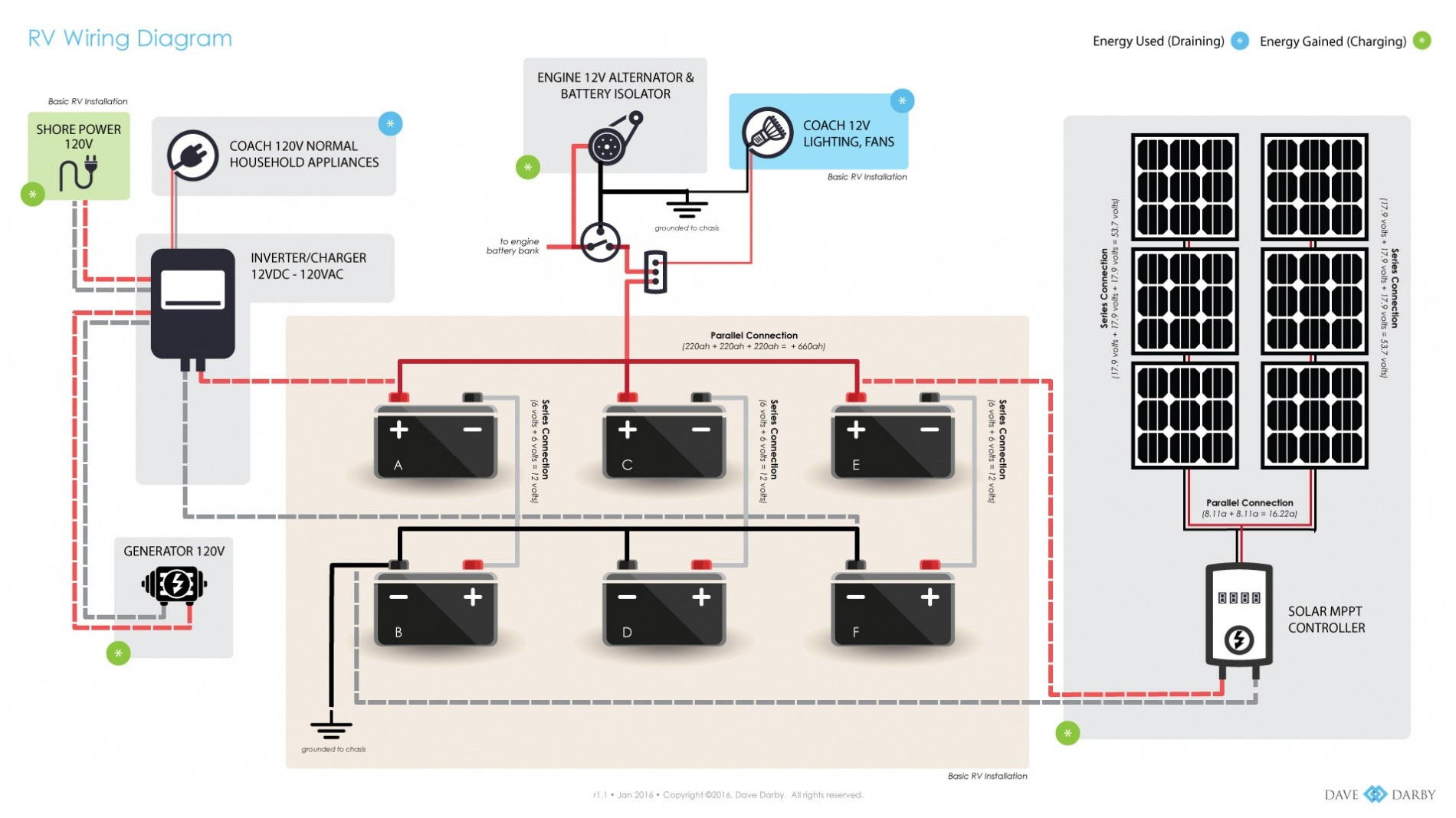 Solar Panel Wiring Diagram With Simple Panels Installation