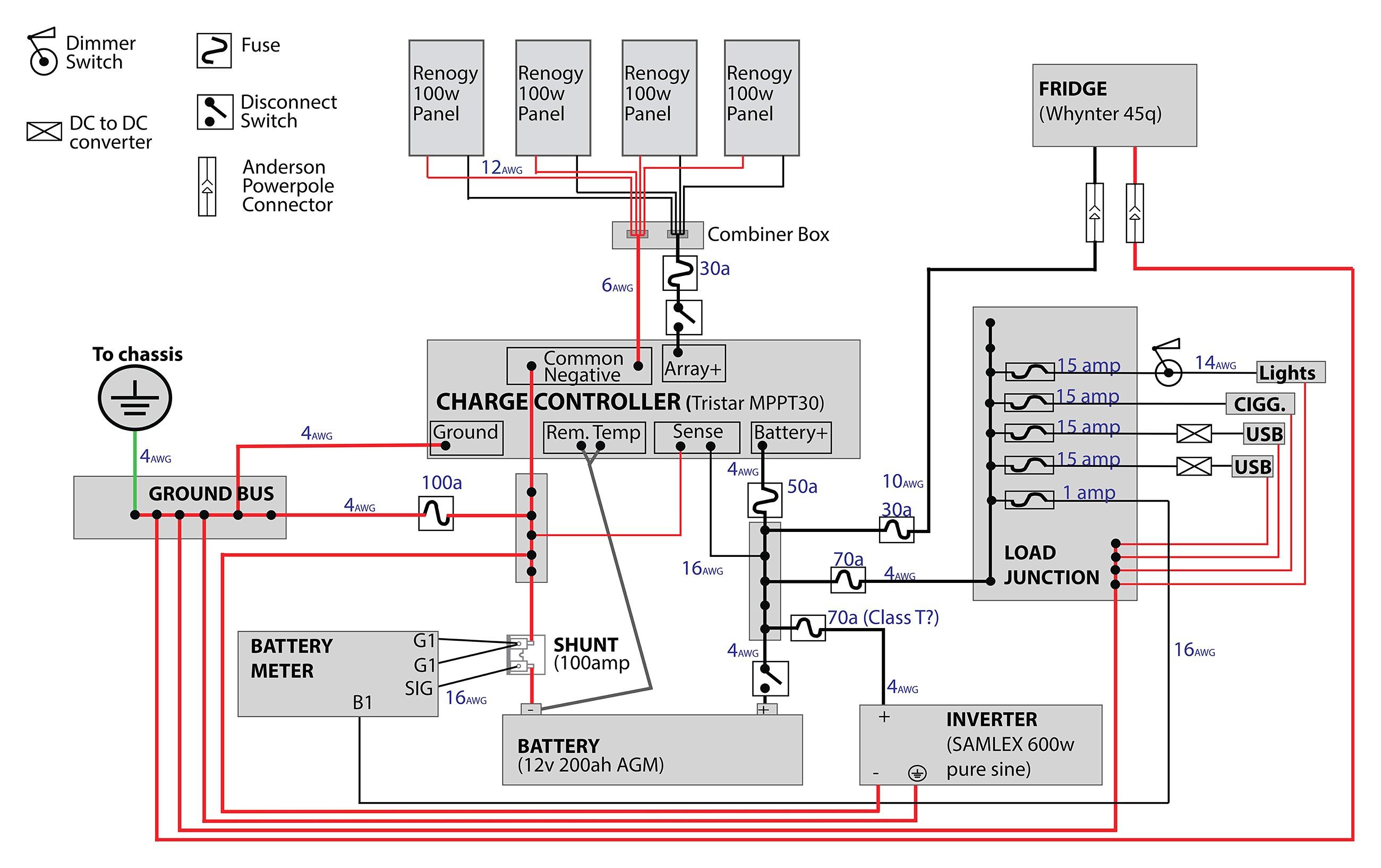 Solar Wiring Diagram Extraordinary Panels Installation