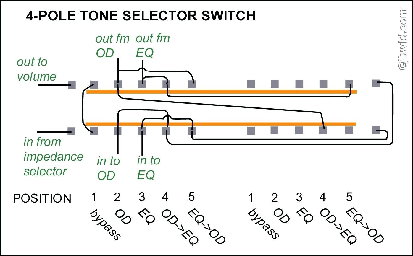 rotary switch wiring diagram heater