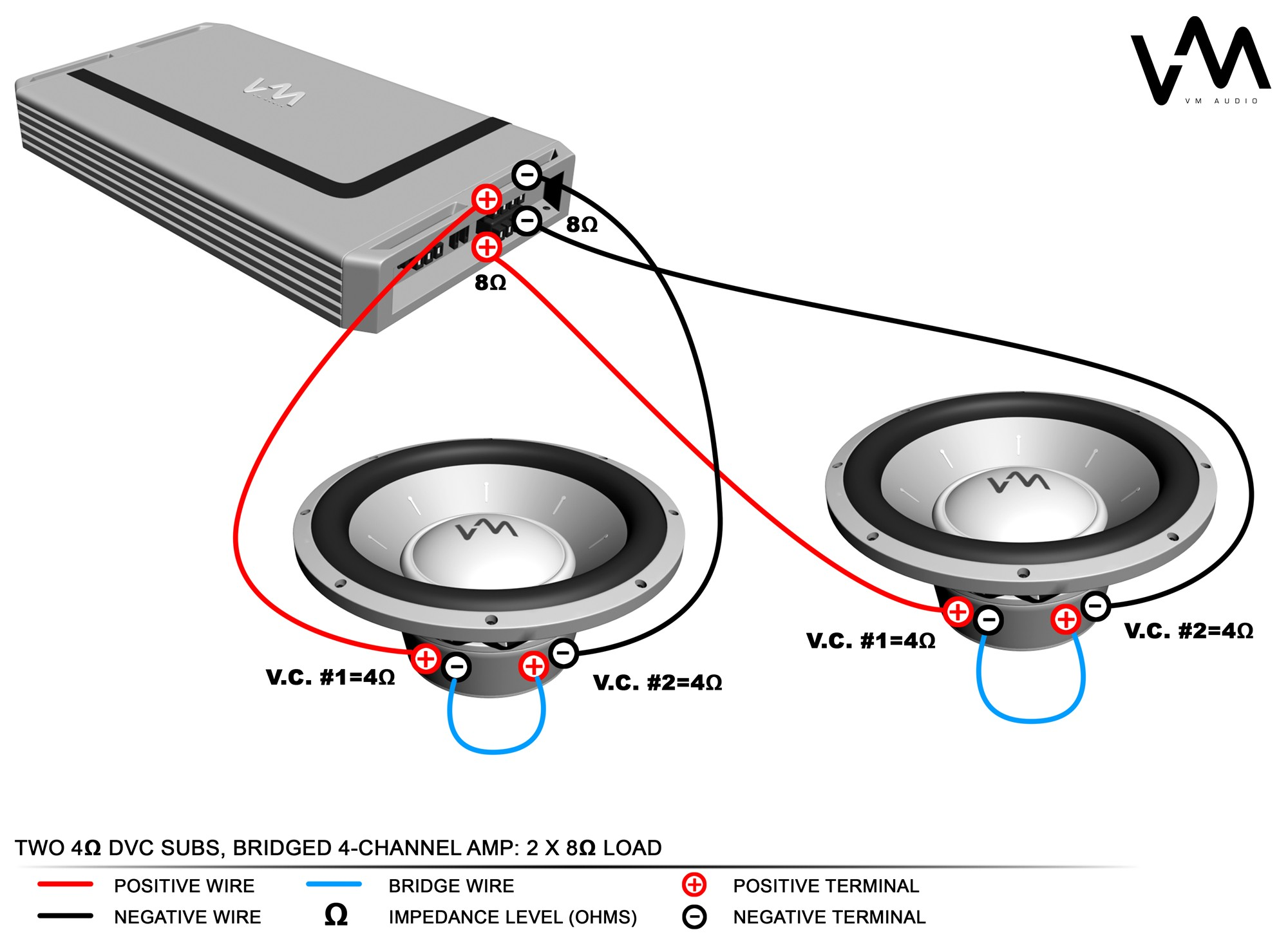 Subwoofer Wiring Diagrams Best Ideas 4 Channel Amp Wiring Diagram