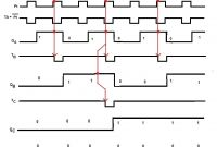T Flip Flop Circuit Diagram Elegant Flipflop Parallel Binary Counter Using T Flip Flops Electrical