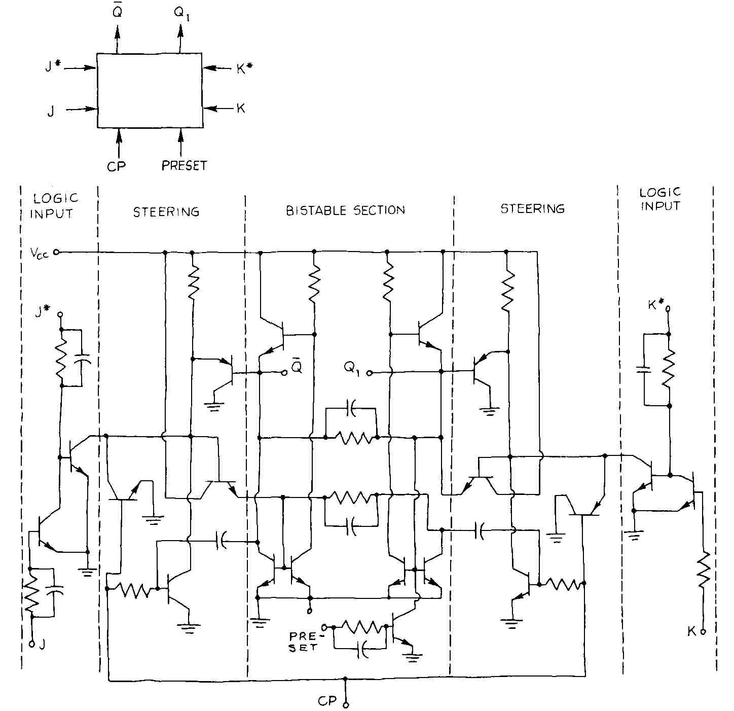 Electrical And Electronic Schematic Diagrams Part A Block Diagram An Ic Flip Flop Circuit Texas