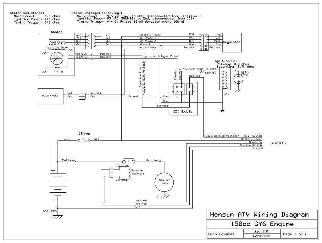 125cc Atv Wiring Harness - Wiring Data