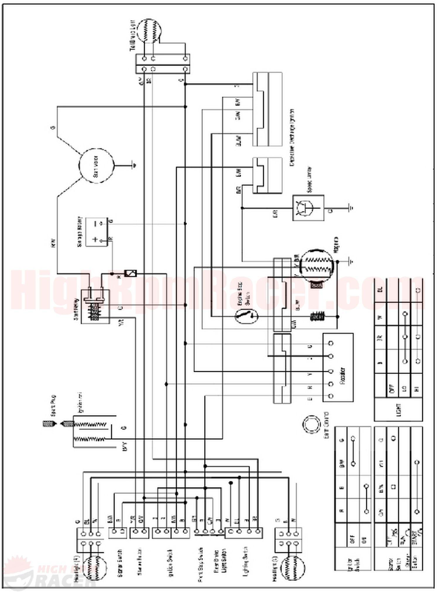Taotao 125 atv Wiring Diagram New | Wiring Diagram Image