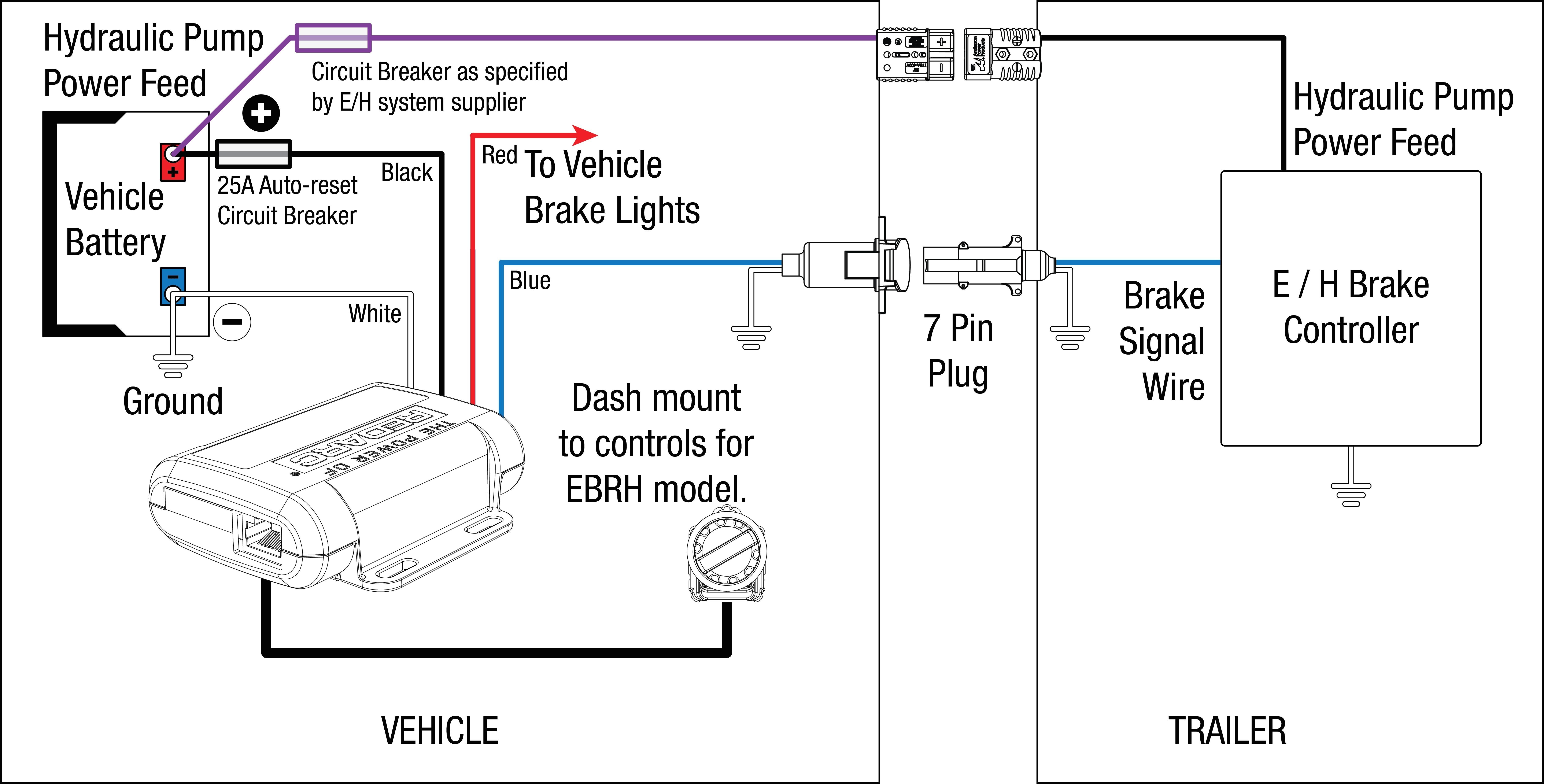 Wiring Diagram For A Tekonsha Trailer Brake Controller Archives