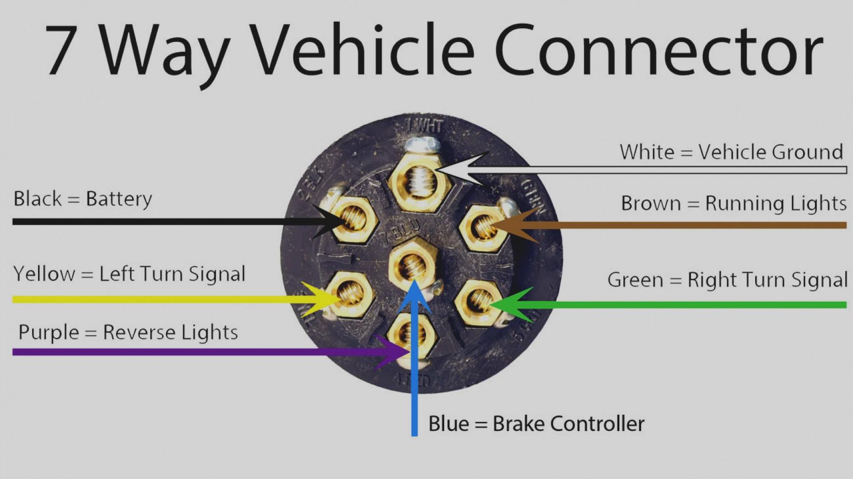 Collection 7 Way Trailer Connector Wiring Diagram WIRING DIAGRAM