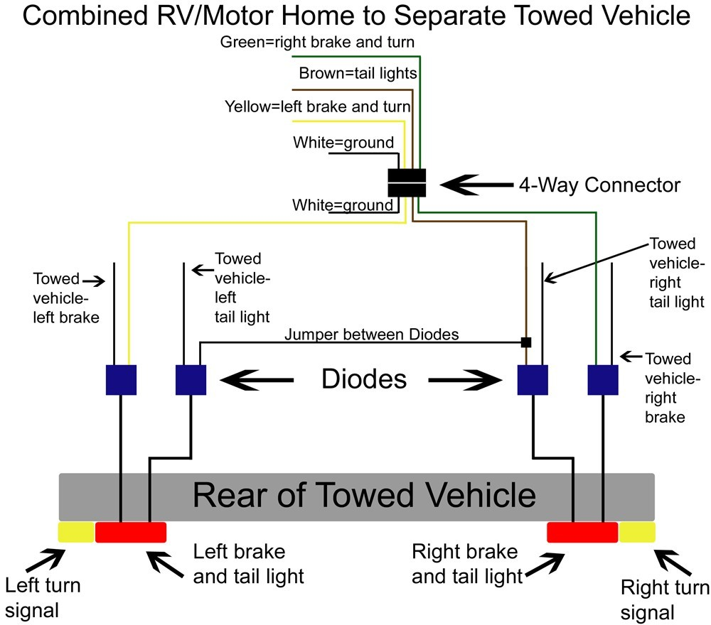 Fancy How To Wire Tail Lights On Trailer Frieze - Electrical System ...