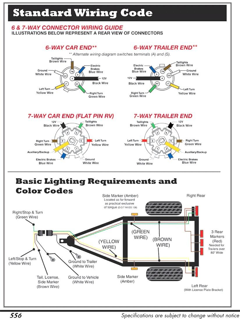 Tsc 4 Pin Flat Trailer Wiring Diagram - wiring diagrams