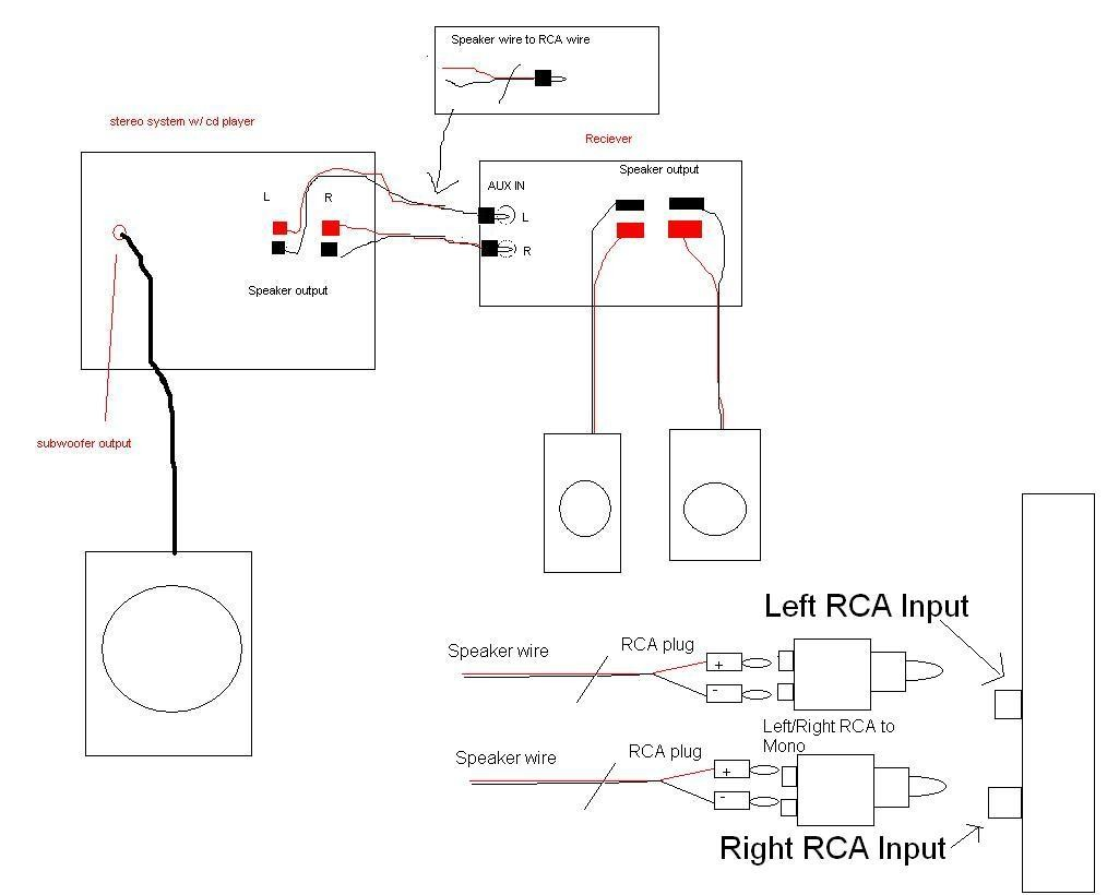 Beautiful Trs Cable Wiring Diagram Inspiration Diagram Wiring