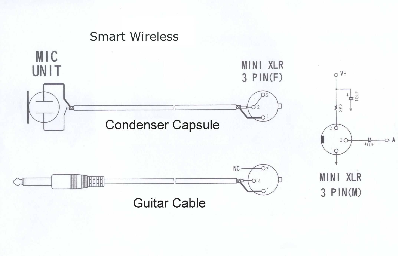 Gallery of Unique Xlr Wiring Diagram