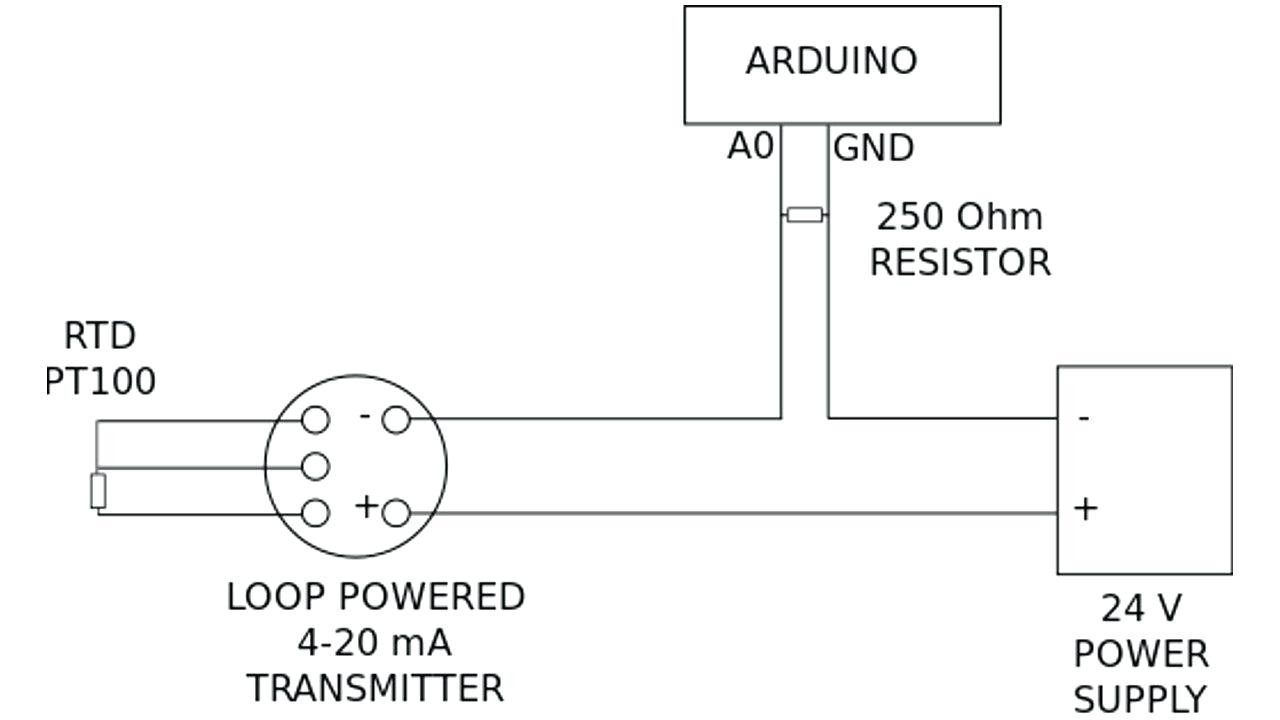 Famous Trs Wiring Diagram Collection Diagram Wiring Ideas ompibfo