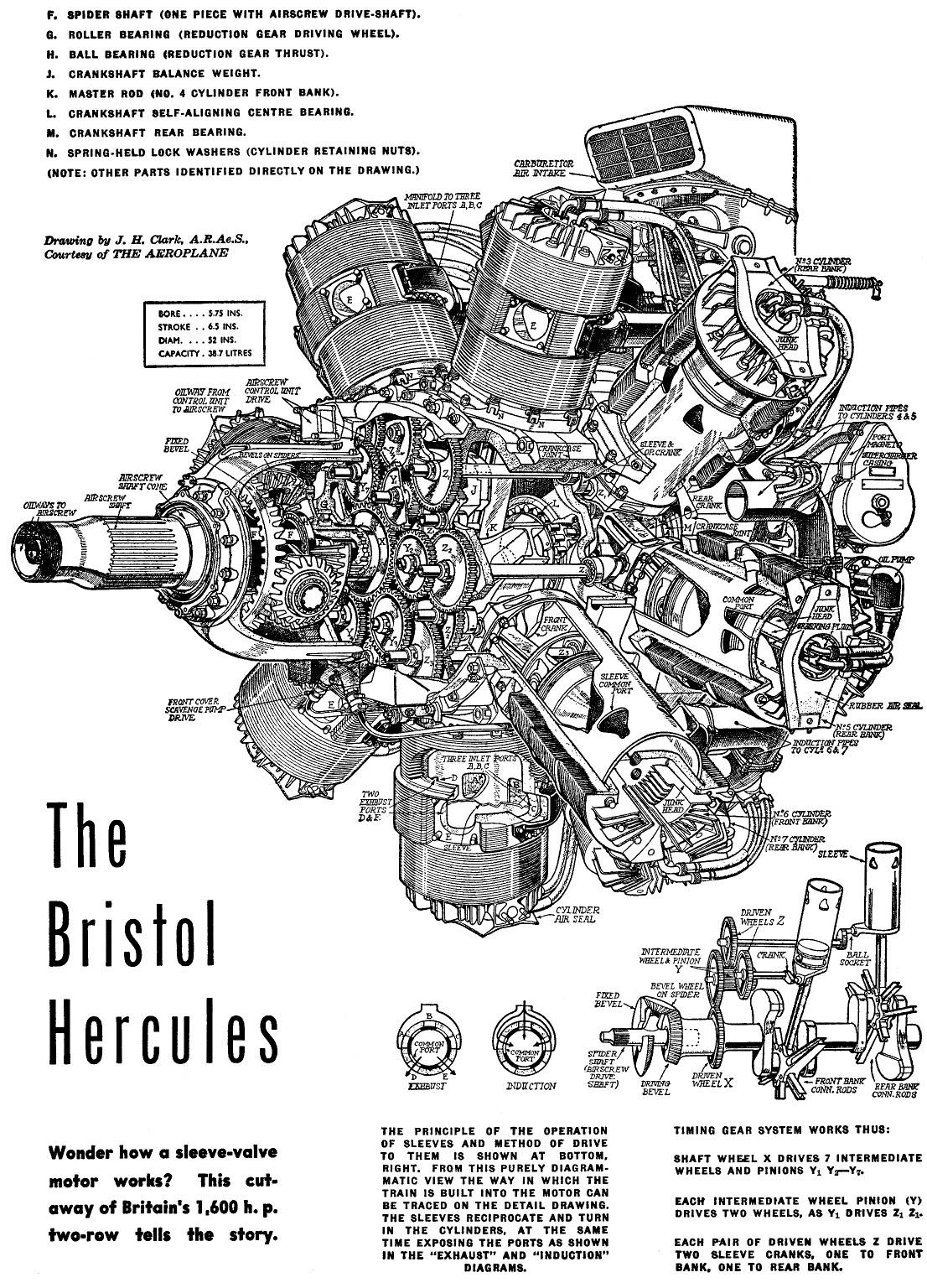 Image result for jet engine diagram