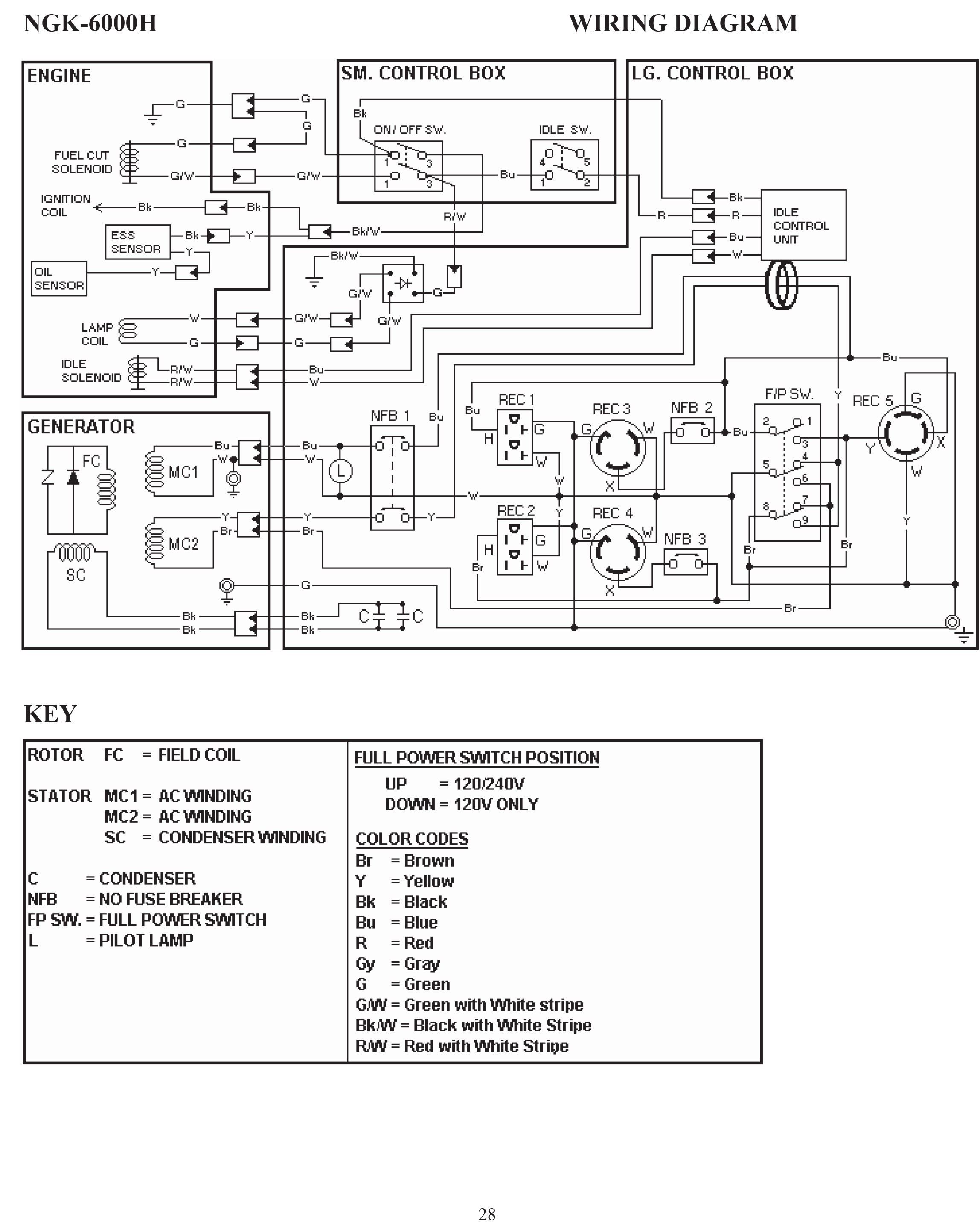 Wiring Diagram Psc Motor Furnace Blower For Electrical Diagrams Emerson Trusted Scroll Compressor Us Motors