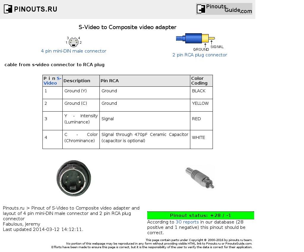 Awesome Mini Usb Plug Wiring Diagram Best Image Wire binvm