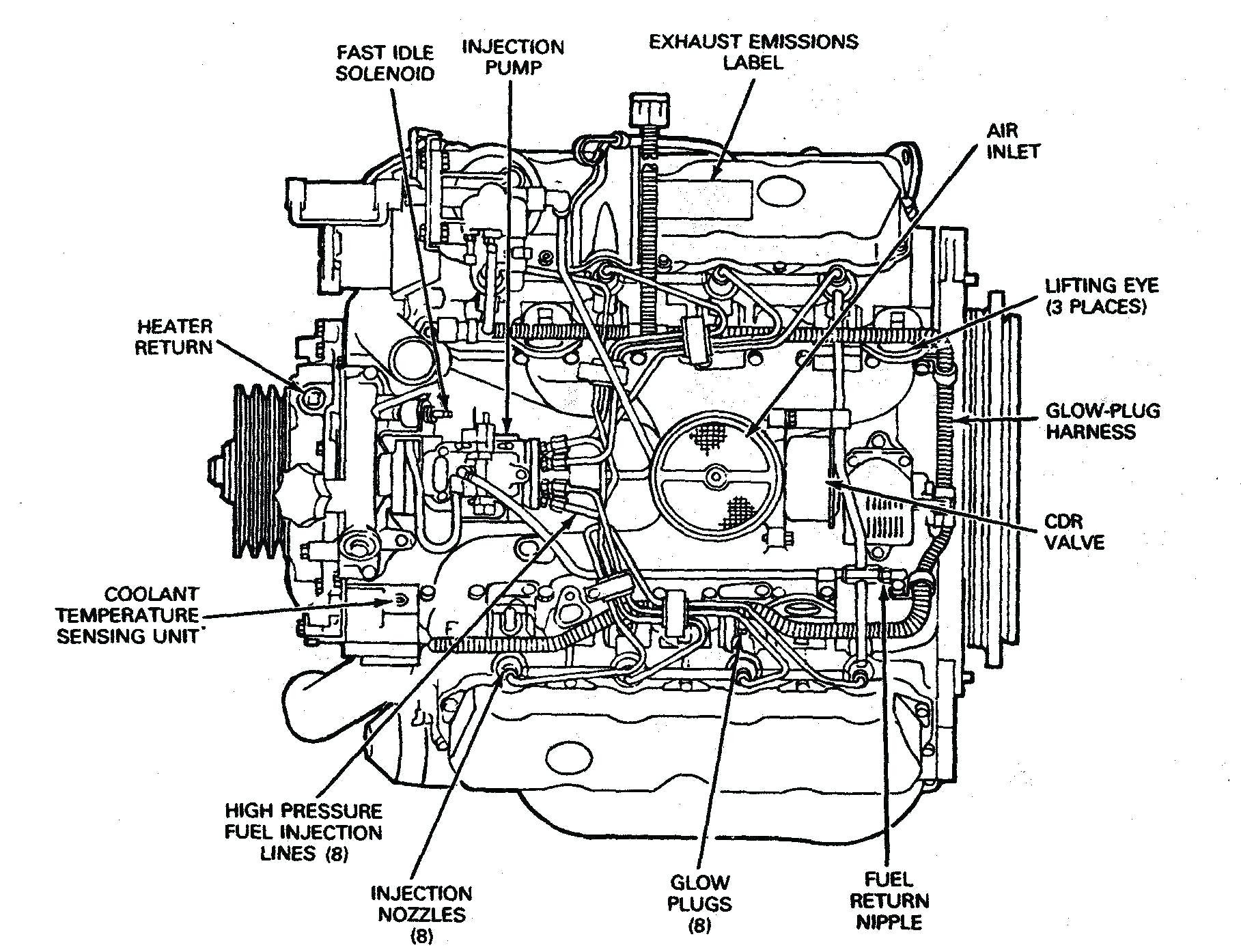 Receiver Circuit Diagram On Vdo Oil Pressure Gauge Wiring Diagram