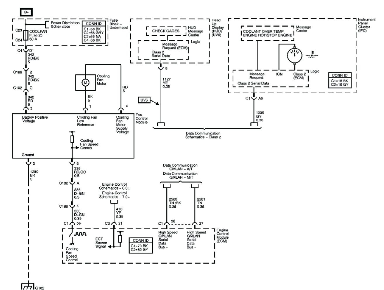 Trinary Wiring Diagram Wiring Library