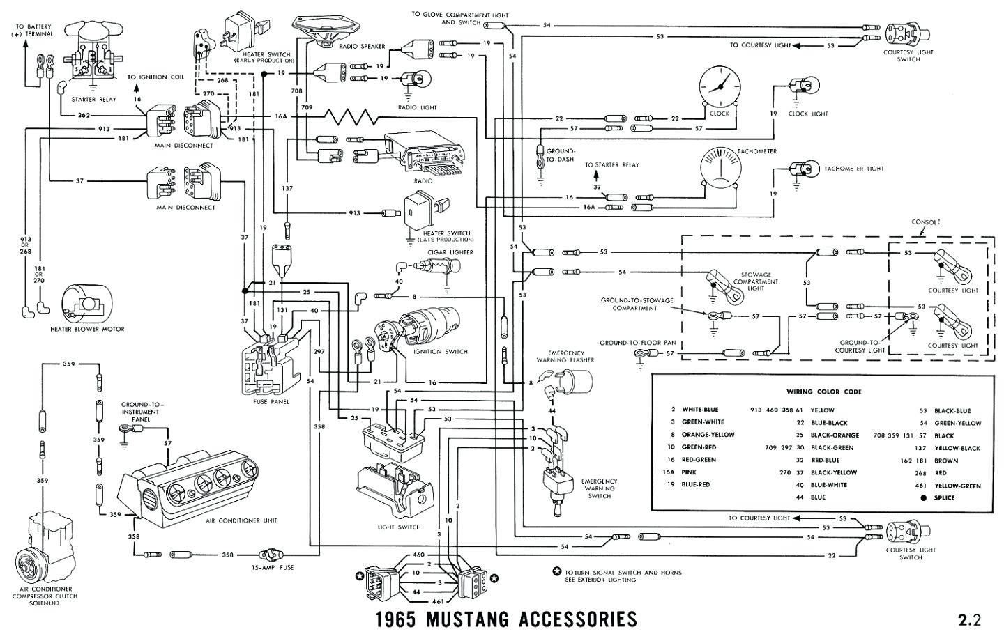 Epub Download Vintage Air Gen Iv Wiring Diagram on vintage air installs, how does central air work diagram, home a c system diagram, vintage air compressor, vintage air gen ii mini, vintage air controls, vintage air gen ii wiring, vintage air gen iv, auto air conditioning parts diagram, vintage auto wiring harness, ranger boat trailer parts diagram, auto a c system diagram, trailer electrical connectors diagram, vintage air plumbing diagram, vintage air complete kits, vintage air hose, vintage air ac installation, vintage air installation diagram, ac system diagram, vintage air ac line diagram,