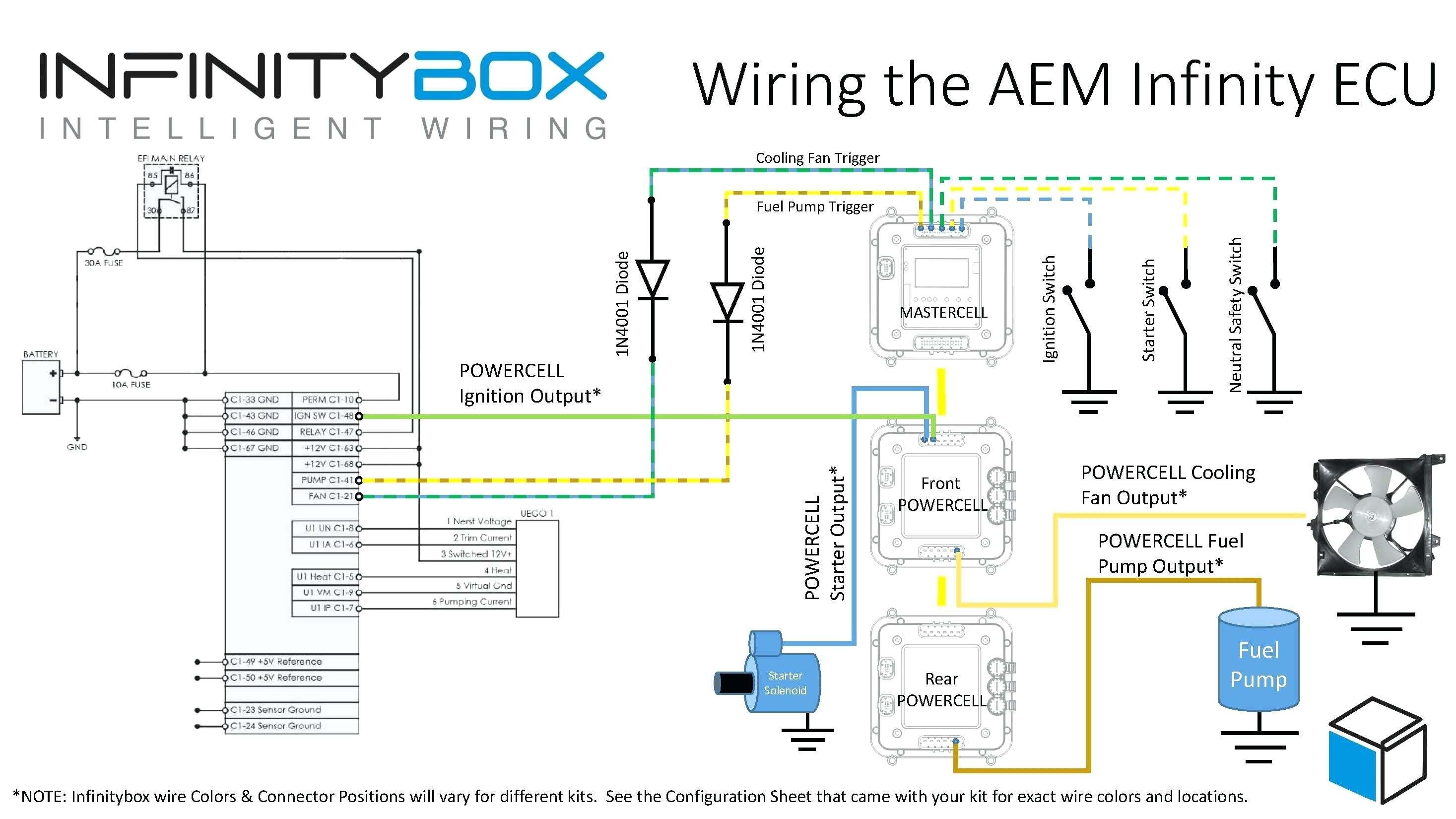 3 Prong Twist Lock Plug Wiring Diagram Beautiful Vintage Air Wiring Diagram Conditioning Inventors Performance