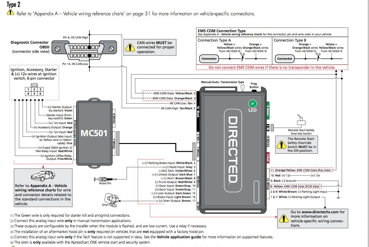 Viper Alarm Wiring Diagram Elegant | Wiring Diagram Image
