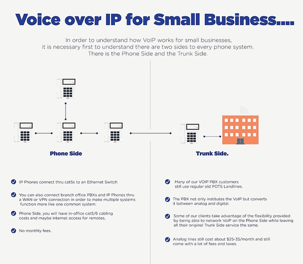 Voip Home Wiring Diagram Smart Diagrams Network Jack Choice Image Sample And