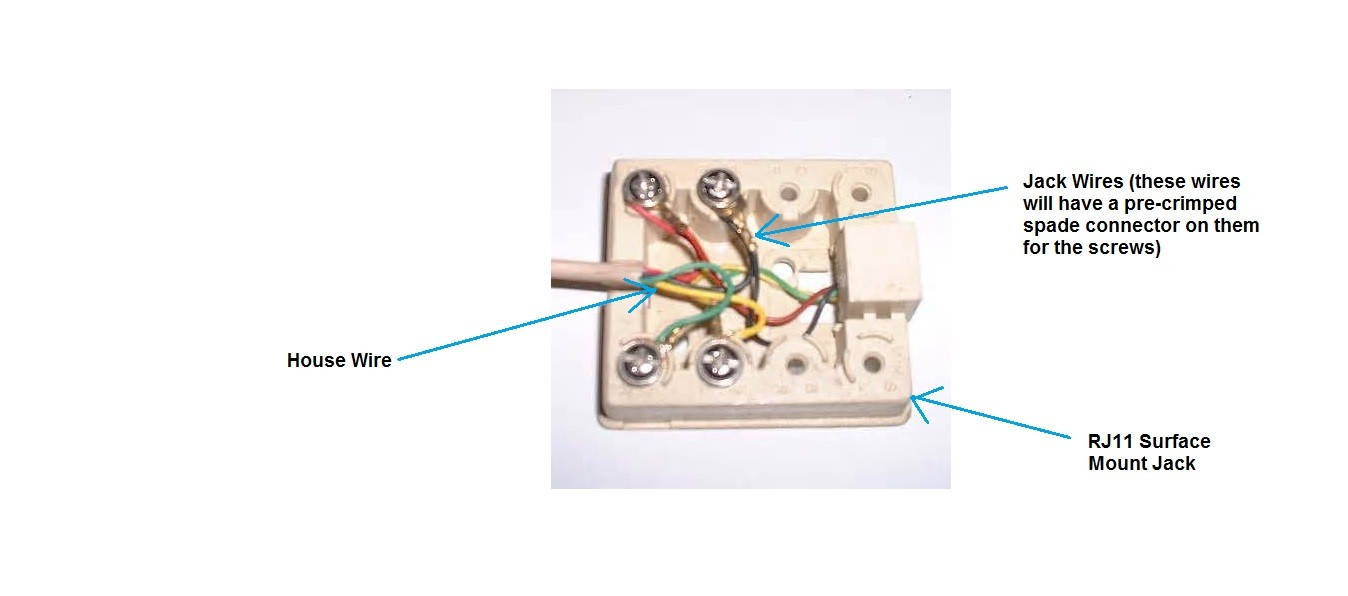 Rj11 Phone Jack Wiring Diagram from mainetreasurechest.com