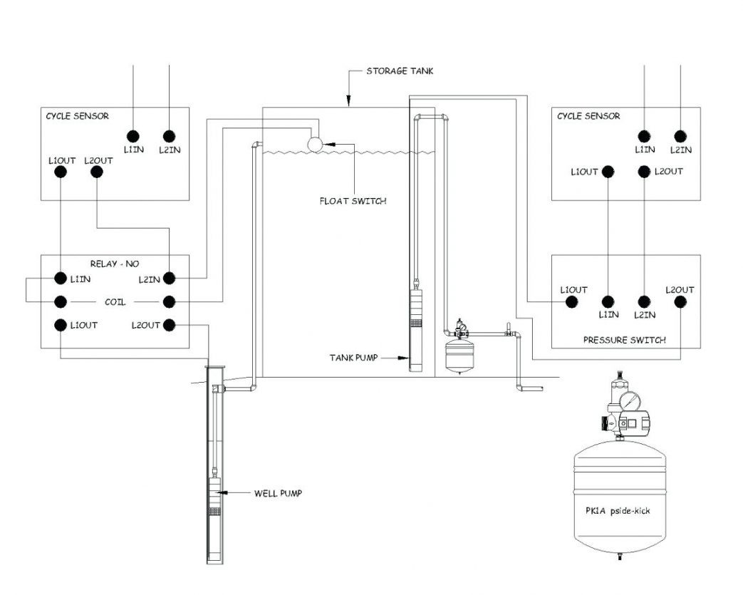 Water Well Pressure Switch Wiring Diagram from mainetreasurechest.com