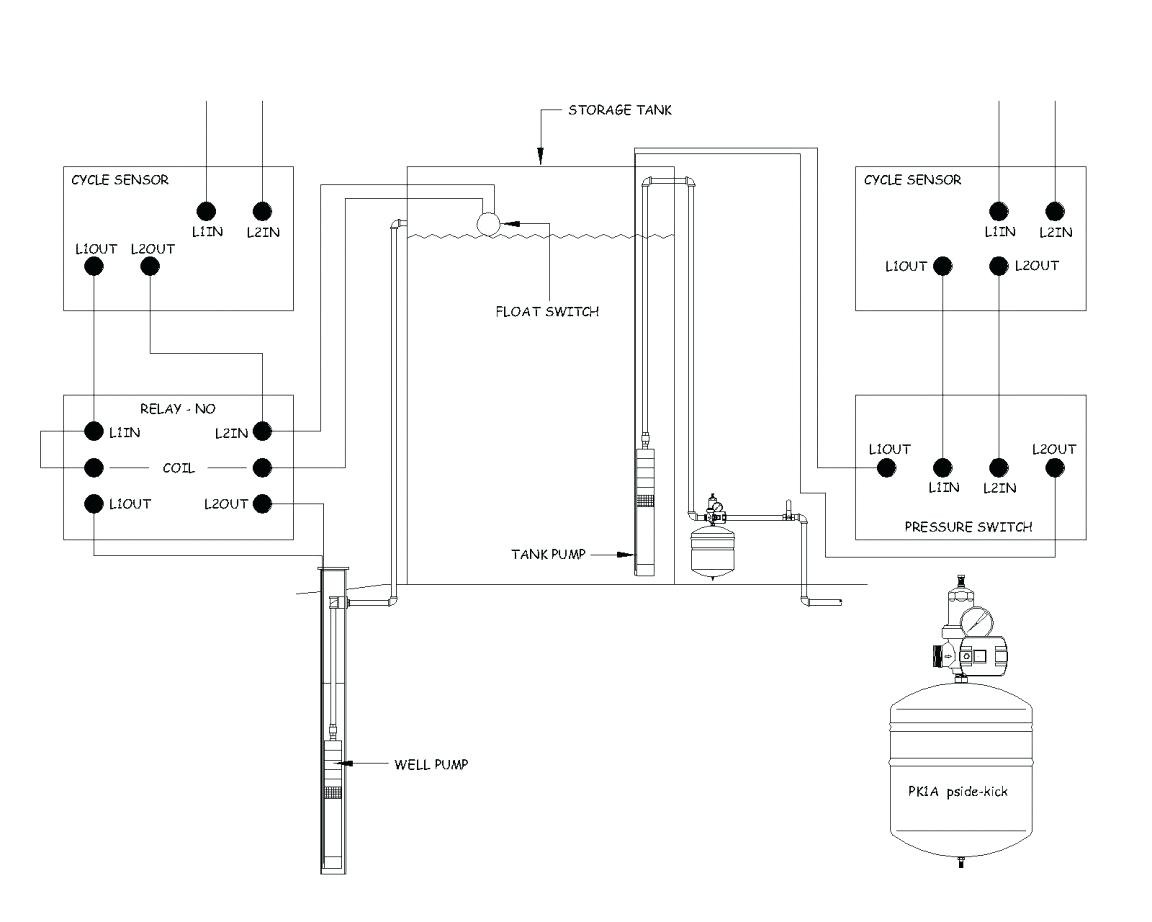 Square D Float Switch Wiring Diagram - Wiring Diagrams on